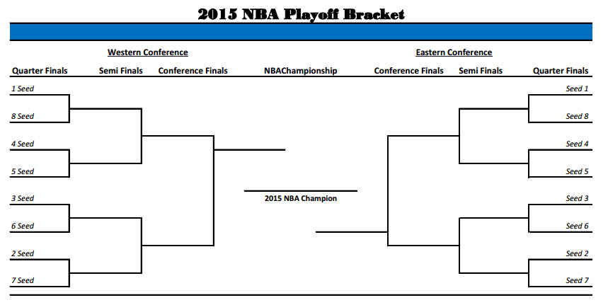 Print NBA Playoff Brackets for 2014 Postseason